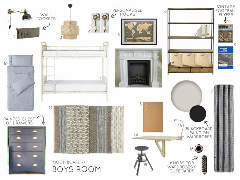 Vintage Inspired Boys Room Moodboard